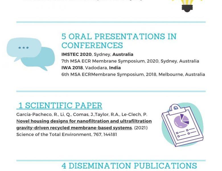 Proyecto Mem2.0: integración de membranas de segunda mano en el tratamiento de agua